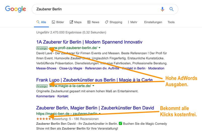 zauberer adwords seo